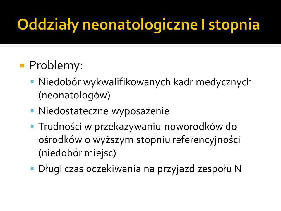 Oddziały neonatologiczne I stopnia
