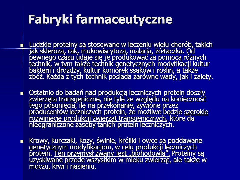 Fabryki farmaceutyczne