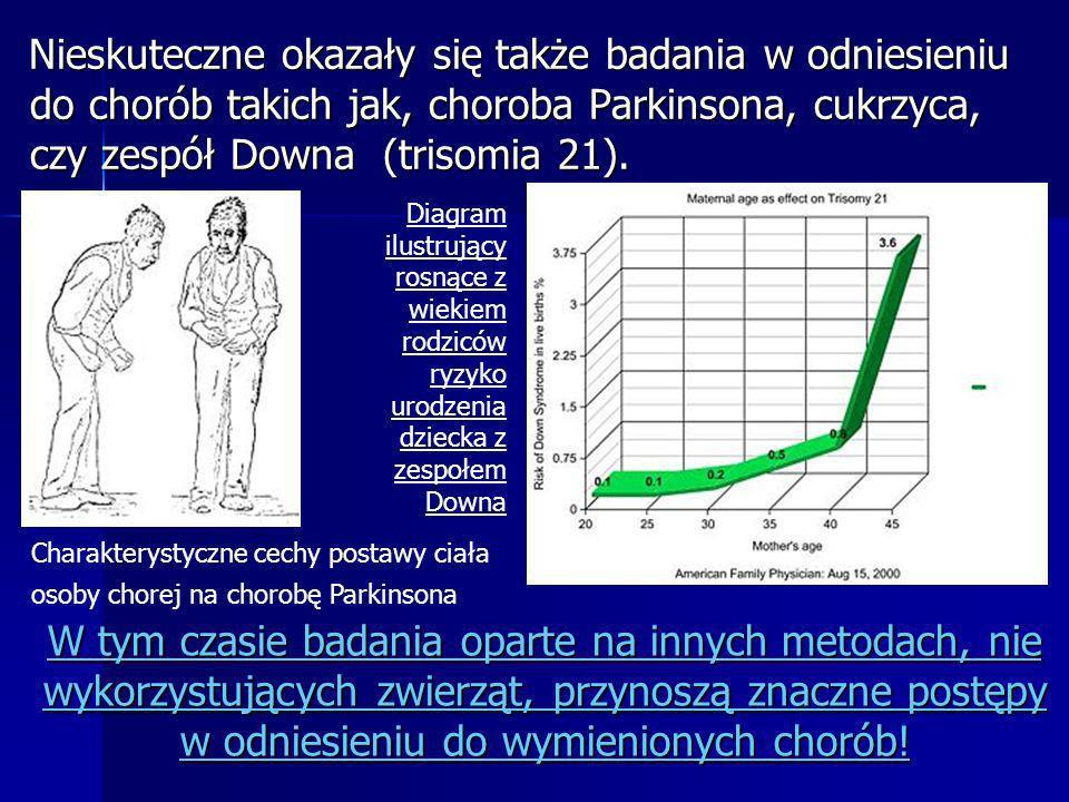 Nieskuteczne okazały się także badania w odniesieniu do chorób takich jak, choroba Parkinsona, cukrzyca, czy zespół Downa (trisomia 21).
