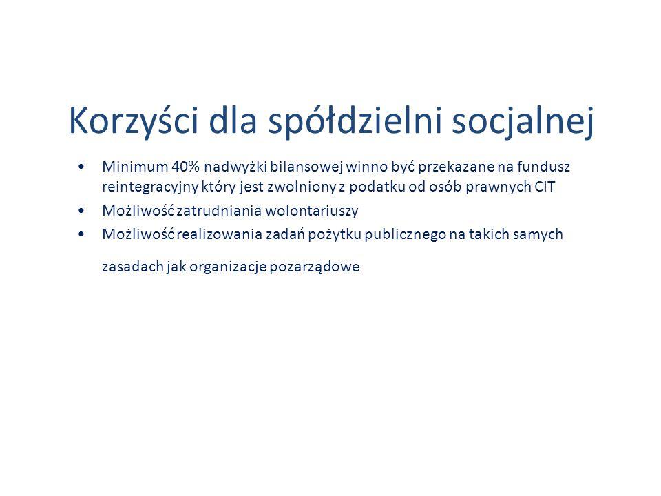 Korzyści dla spółdzielni socjalnej