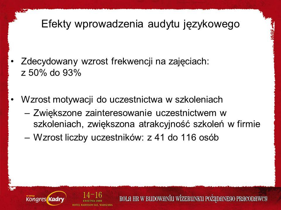 Efekty wprowadzenia audytu językowego