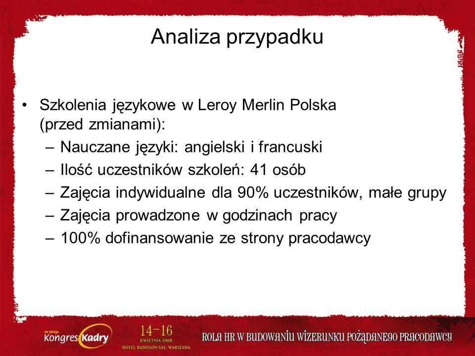 Analiza przypadku Szkolenia językowe w Leroy Merlin Polska (przed zmianami): Nauczane języki: angielski i francuski.