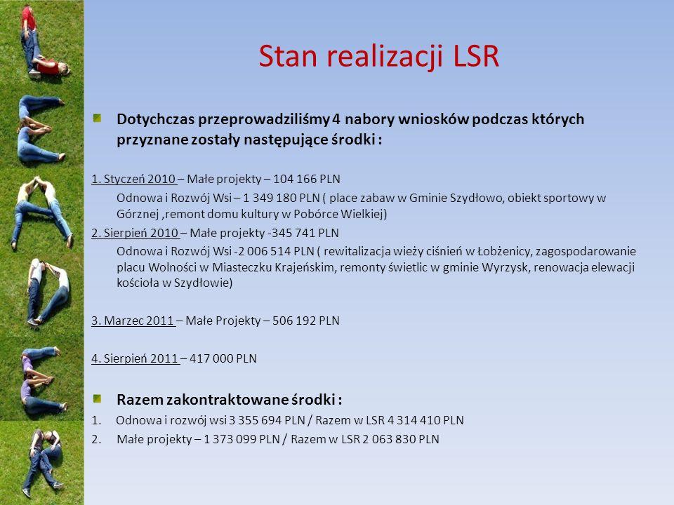 Stan realizacji LSR Dotychczas przeprowadziliśmy 4 nabory wniosków podczas których przyznane zostały następujące środki :