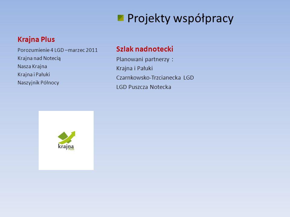 Projekty współpracy Krajna Plus Szlak nadnotecki Planowani partnerzy :