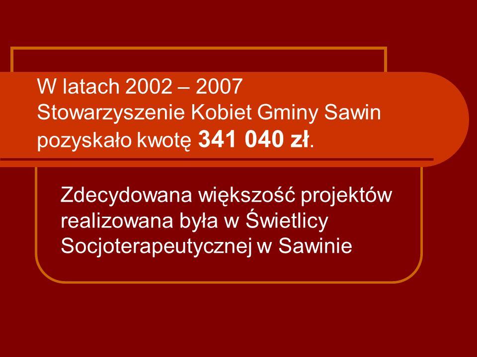 W latach 2002 – 2007 Stowarzyszenie Kobiet Gminy Sawin pozyskało kwotę 341 040 zł.