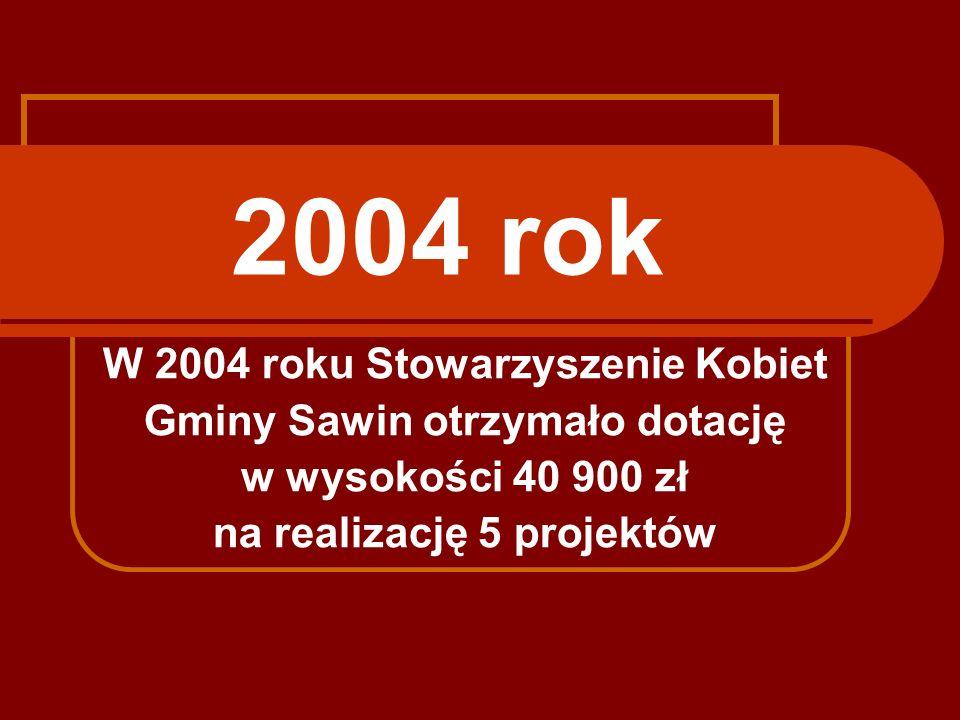 2004 rok W 2004 roku Stowarzyszenie Kobiet