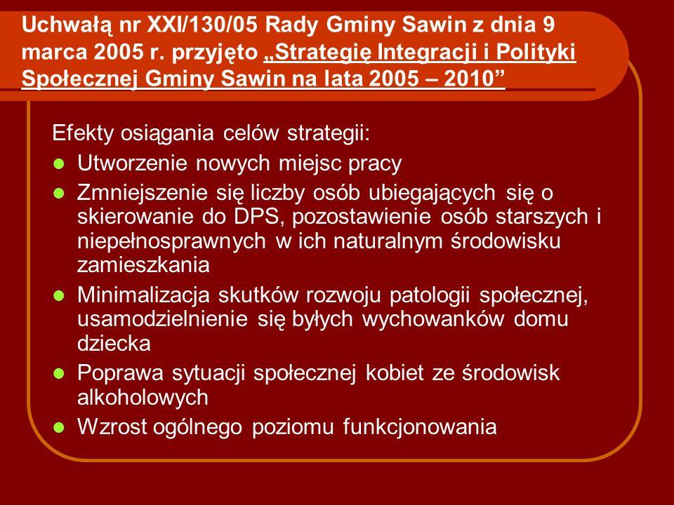 Uchwałą nr XXI/130/05 Rady Gminy Sawin z dnia 9 marca 2005 r