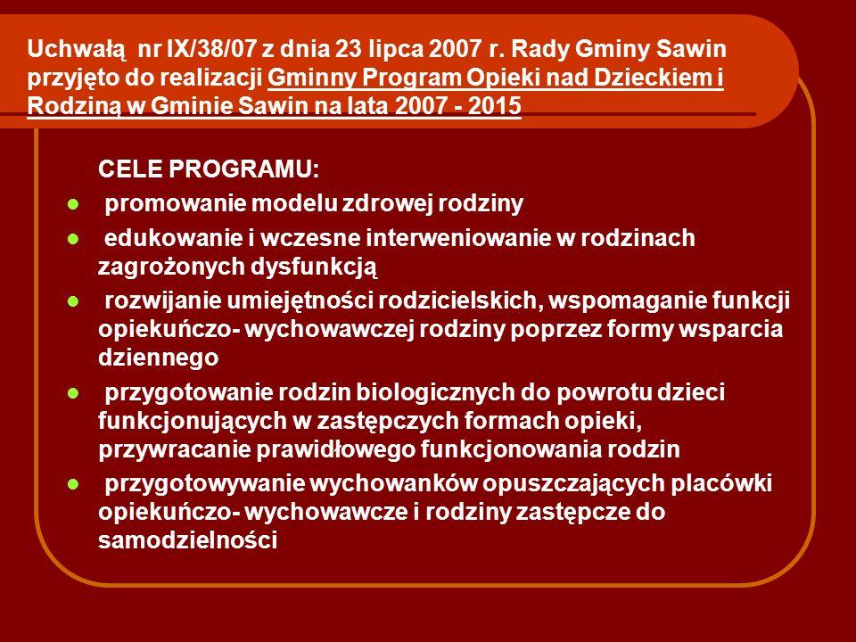 Uchwałą nr IX/38/07 z dnia 23 lipca 2007 r