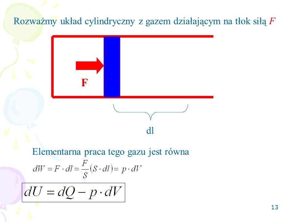 F Rozważmy układ cylindryczny z gazem działającym na tłok siłą F dl
