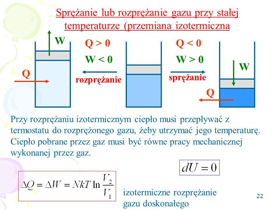 Sprężanie lub rozprężanie gazu przy stałej temperaturze (przemiana izotermiczna