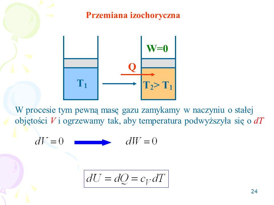 W=0 Q T1 T2> T1 Przemiana izochoryczna