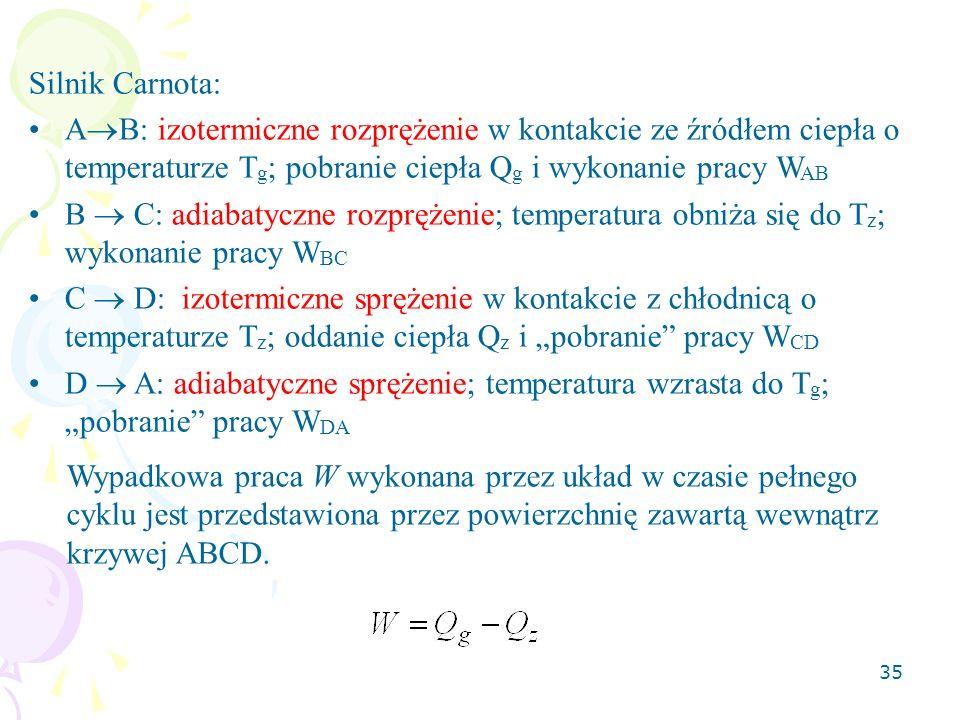 Silnik Carnota: AB: izotermiczne rozprężenie w kontakcie ze źródłem ciepła o temperaturze Tg; pobranie ciepła Qg i wykonanie pracy WAB.