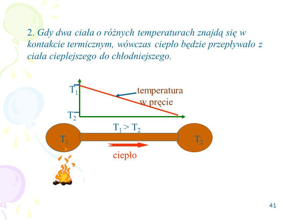 2. Gdy dwa ciała o różnych temperaturach znajdą się w kontakcie termicznym, wówczas ciepło będzie przepływało z ciała cieplejszego do chłodniejszego.