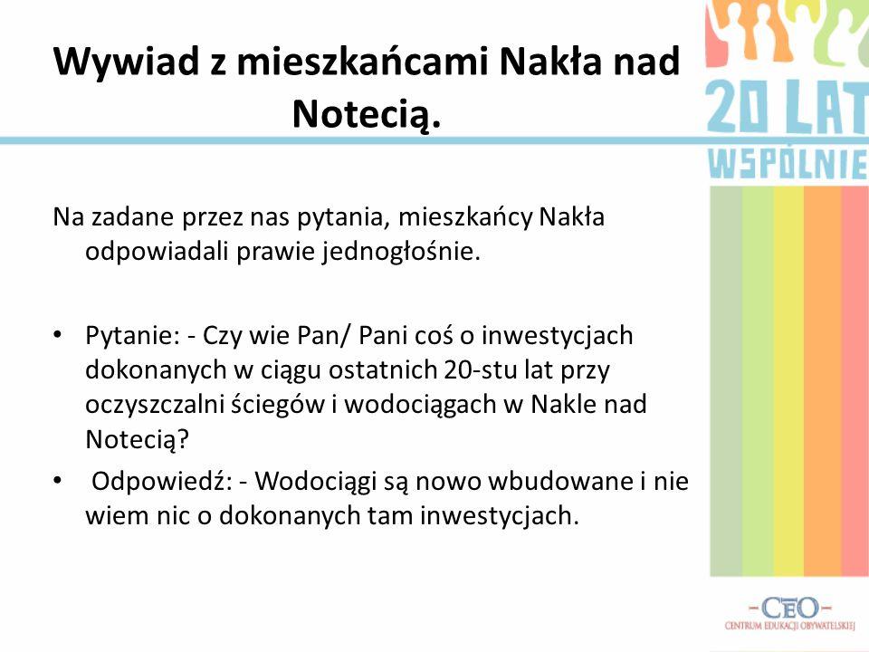 Wywiad z mieszkańcami Nakła nad Notecią.