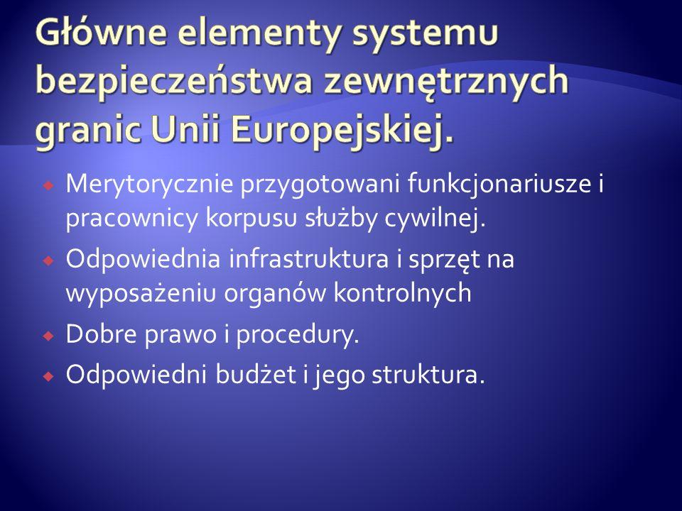 Główne elementy systemu bezpieczeństwa zewnętrznych granic Unii Europejskiej.