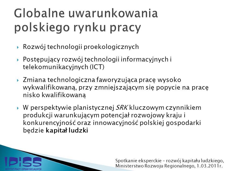 Globalne uwarunkowania polskiego rynku pracy