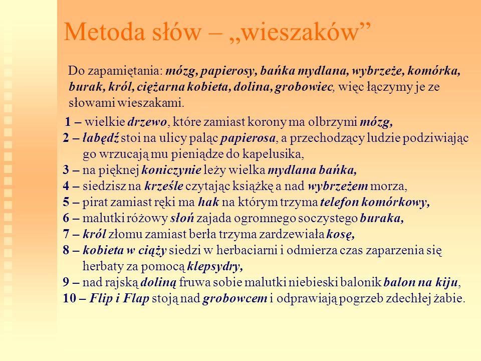 """Metoda słów – """"wieszaków"""
