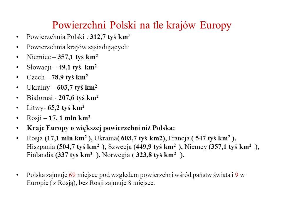 Powierzchni Polski na tle krajów Europy