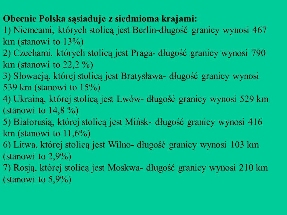 Obecnie Polska sąsiaduje z siedmioma krajami: