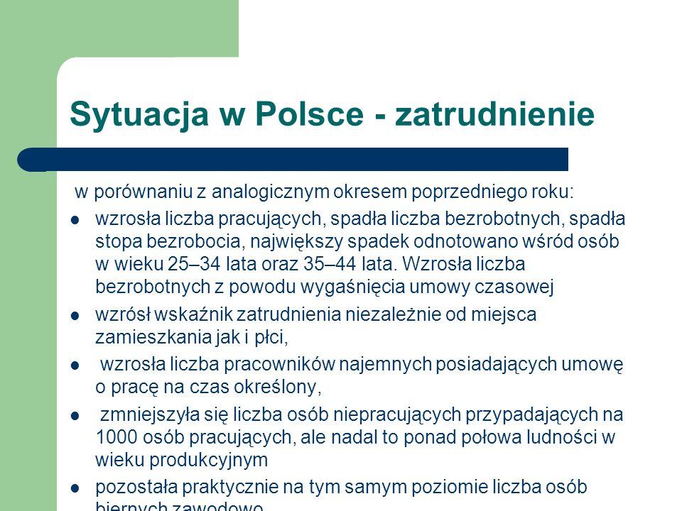 Sytuacja w Polsce - zatrudnienie