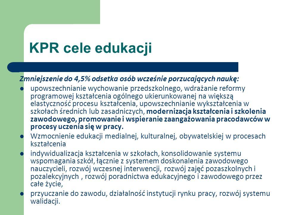 KPR cele edukacji Zmniejszenie do 4,5% odsetka osób wcześnie porzucających naukę: