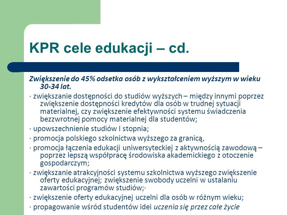 KPR cele edukacji – cd. Zwiększenie do 45% odsetka osób z wykształceniem wyższym w wieku 30-34 lat.