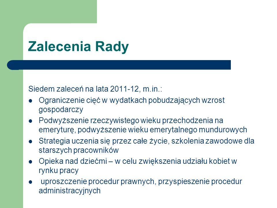Zalecenia Rady Siedem zaleceń na lata 2011-12, m.in.: