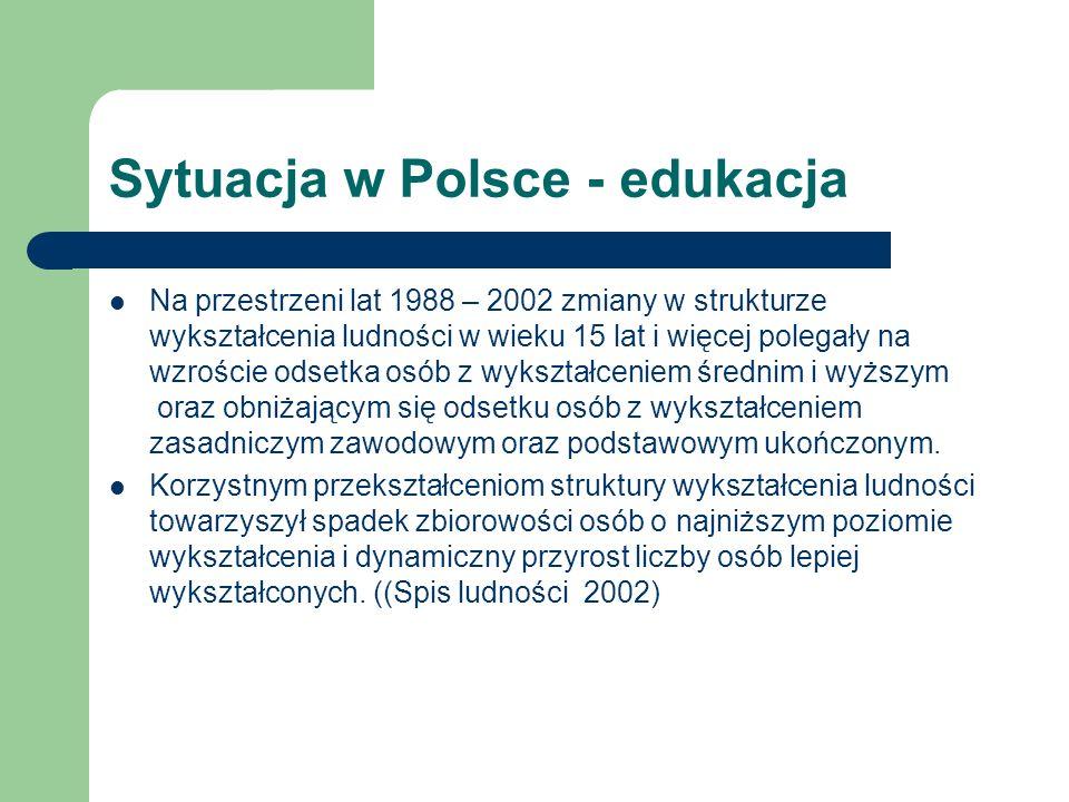 Sytuacja w Polsce - edukacja