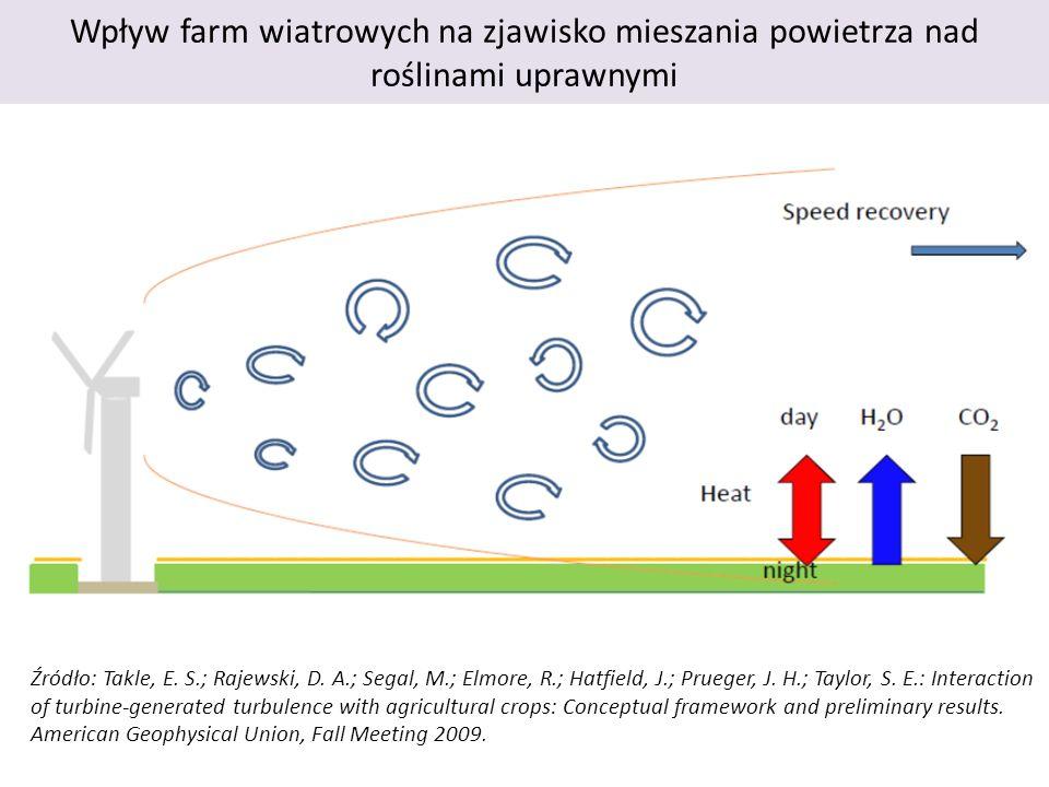 Wpływ farm wiatrowych na zjawisko mieszania powietrza nad roślinami uprawnymi