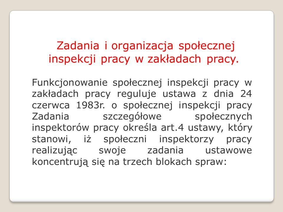 Zadania i organizacja społecznej inspekcji pracy w zakładach pracy.