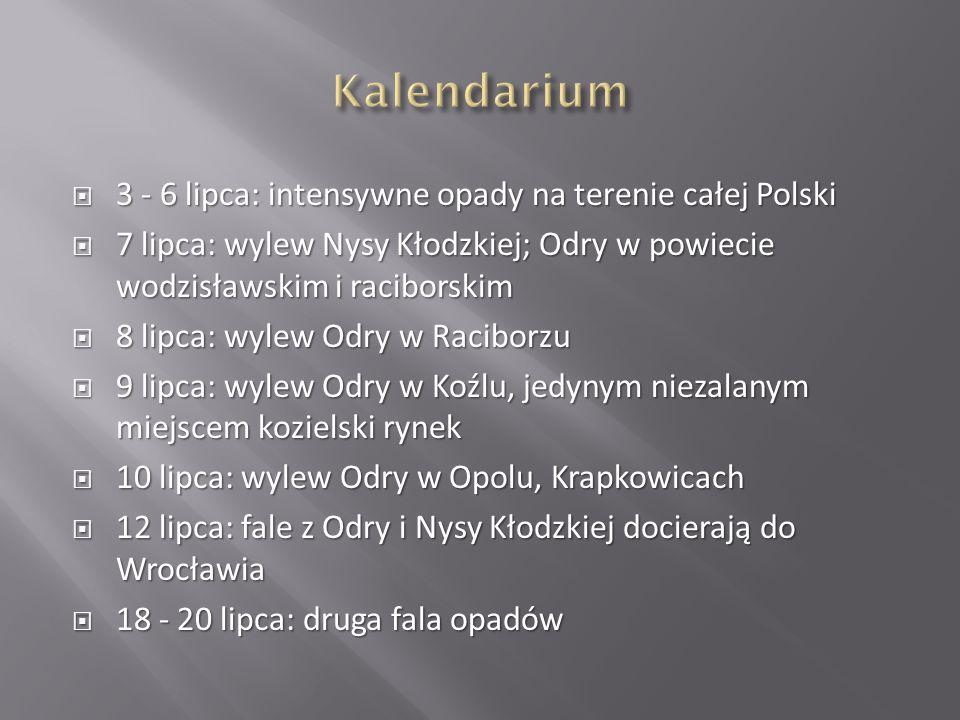 Kalendarium 3 - 6 lipca: intensywne opady na terenie całej Polski
