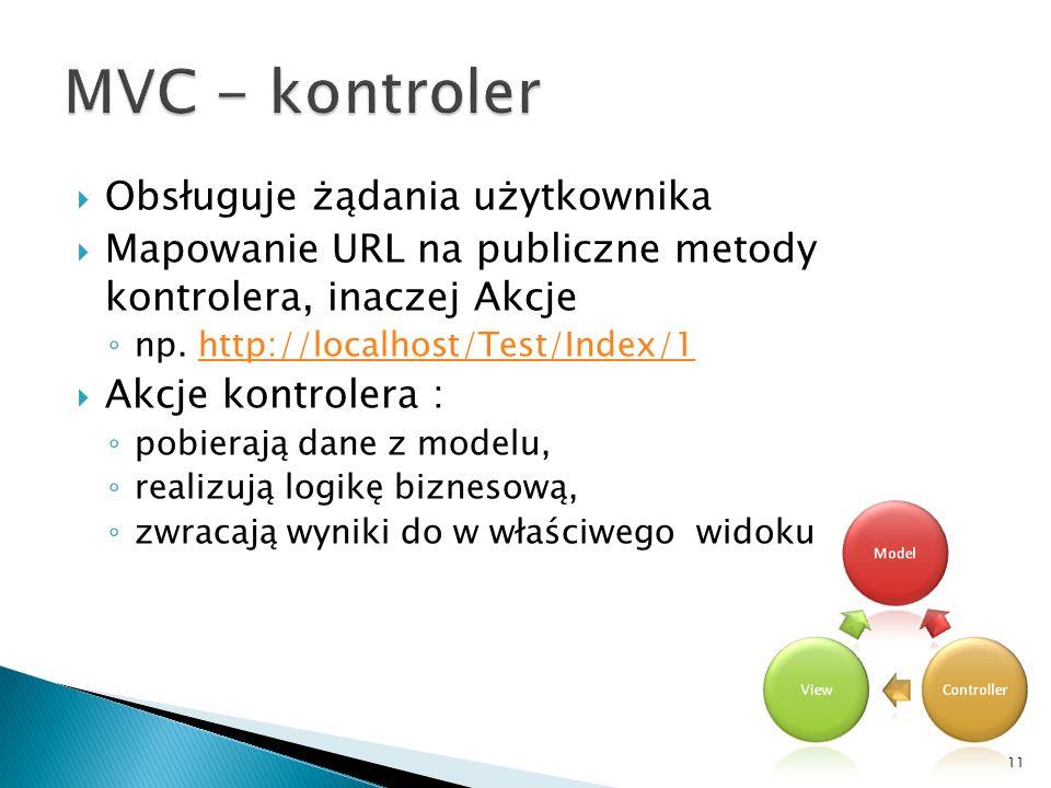 MVC - kontroler Obsługuje żądania użytkownika