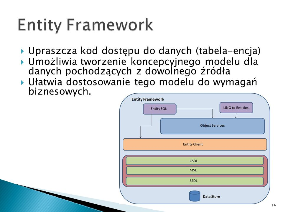 Entity Framework Upraszcza kod dostępu do danych (tabela-encja)
