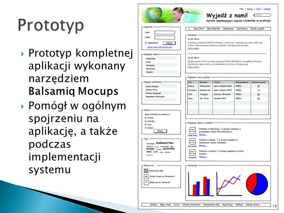 Prototyp Prototyp kompletnej aplikacji wykonany narzędziem Balsamiq Mocups.
