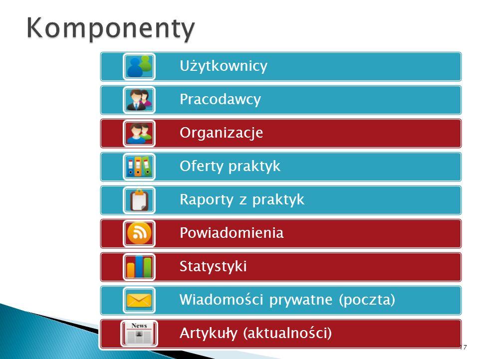 Komponenty Użytkownicy Pracodawcy Organizacje Oferty praktyk