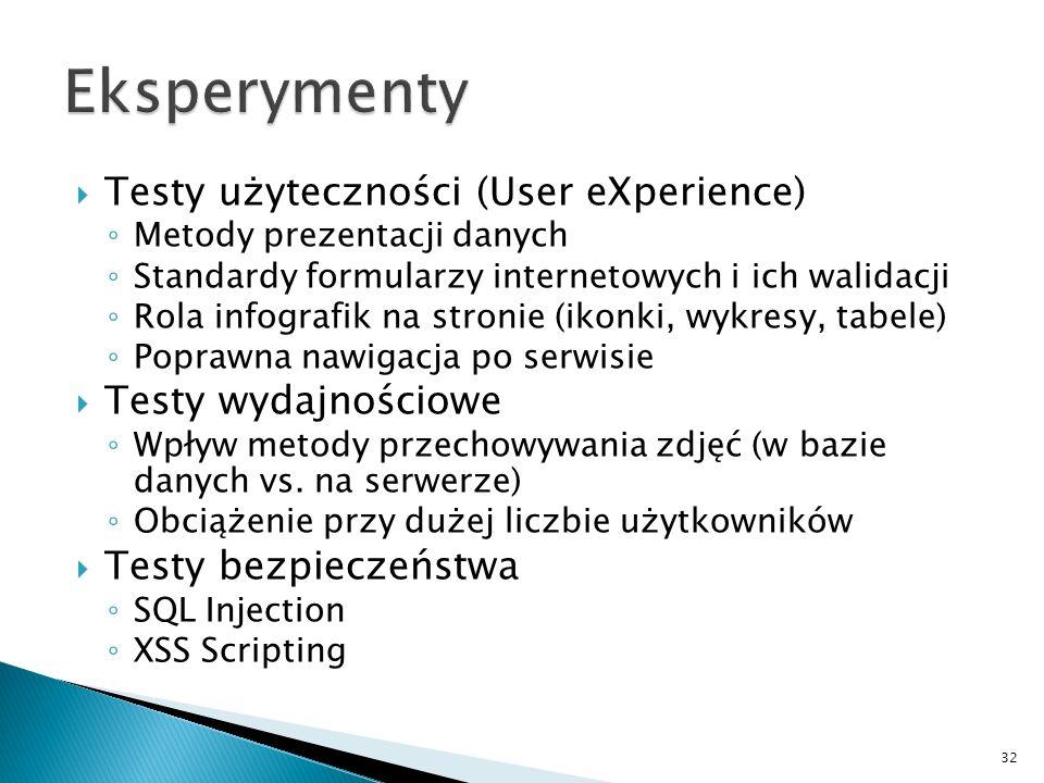 Eksperymenty Testy użyteczności (User eXperience) Testy wydajnościowe