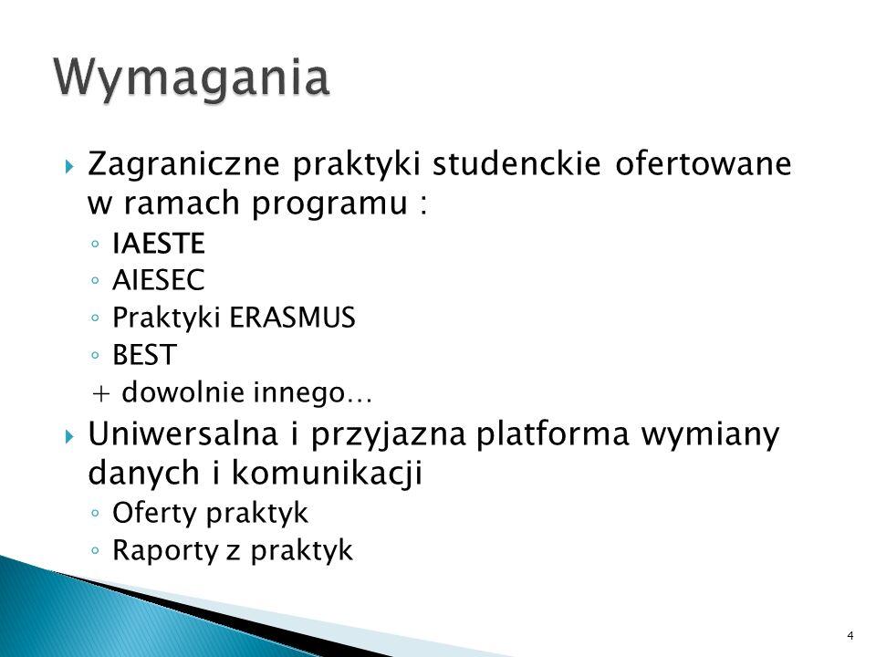 Wymagania Zagraniczne praktyki studenckie ofertowane w ramach programu : IAESTE. AIESEC. Praktyki ERASMUS.