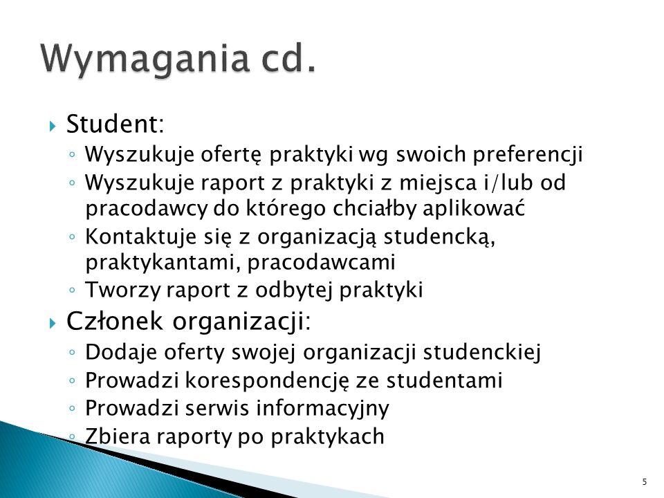 Wymagania cd. Student: Członek organizacji:
