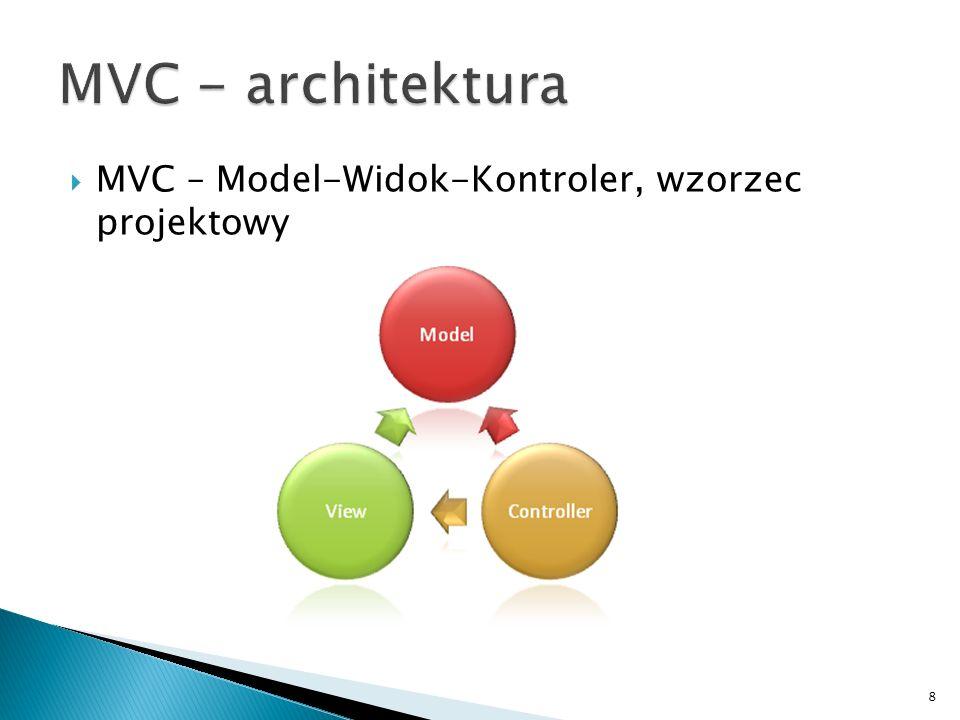 MVC - architektura MVC – Model-Widok-Kontroler, wzorzec projektowy