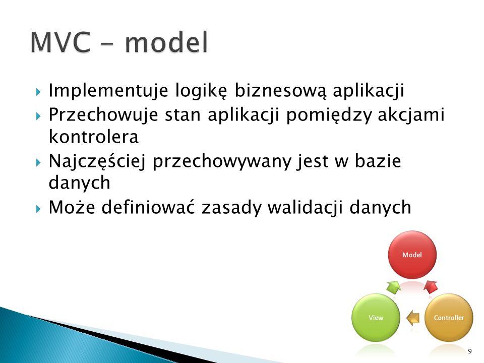 MVC - model Implementuje logikę biznesową aplikacji