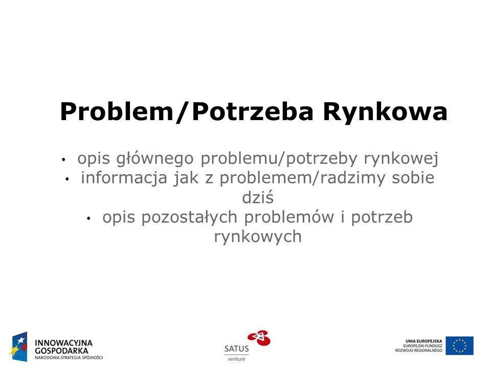 Problem/Potrzeba Rynkowa