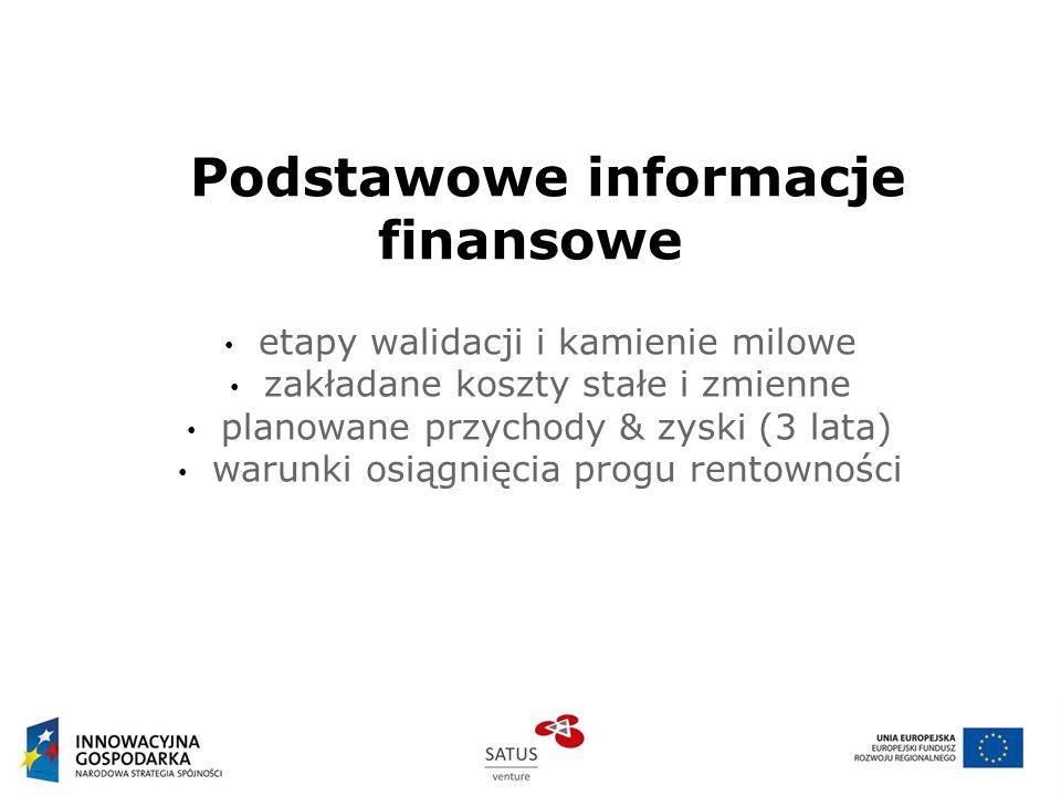 Podstawowe informacje finansowe