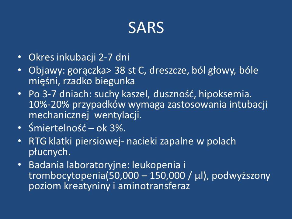 SARS Okres inkubacji 2-7 dni