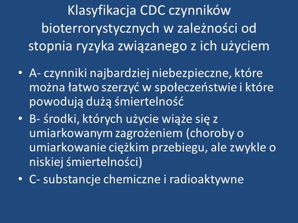 Klasyfikacja CDC czynników bioterrorystycznych w zależności od stopnia ryzyka związanego z ich użyciem