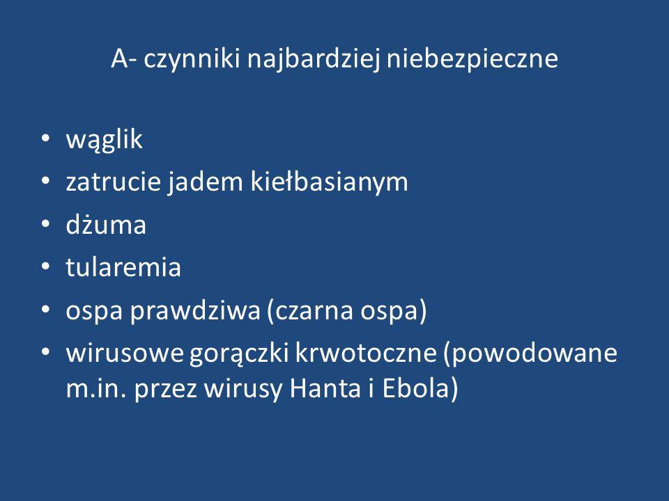 A- czynniki najbardziej niebezpieczne