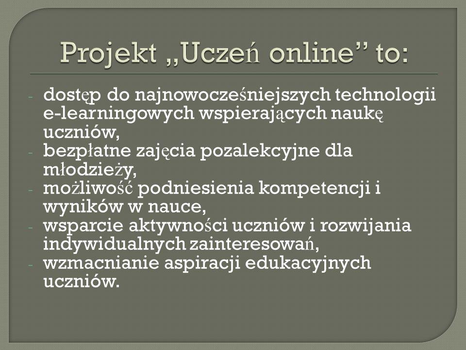 """Projekt """"Uczeń online to:"""