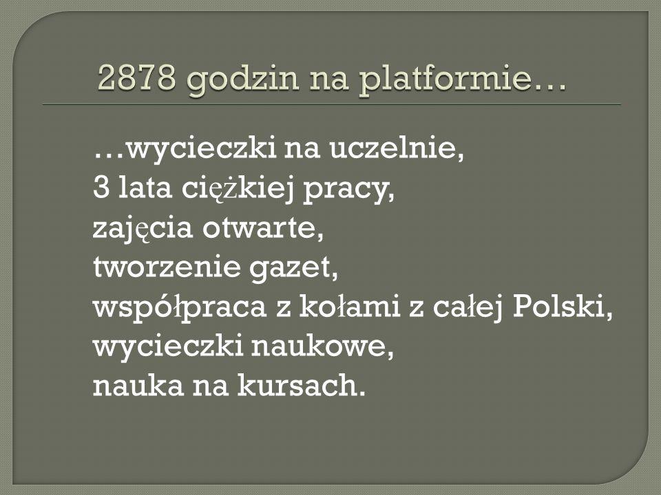 2878 godzin na platformie…