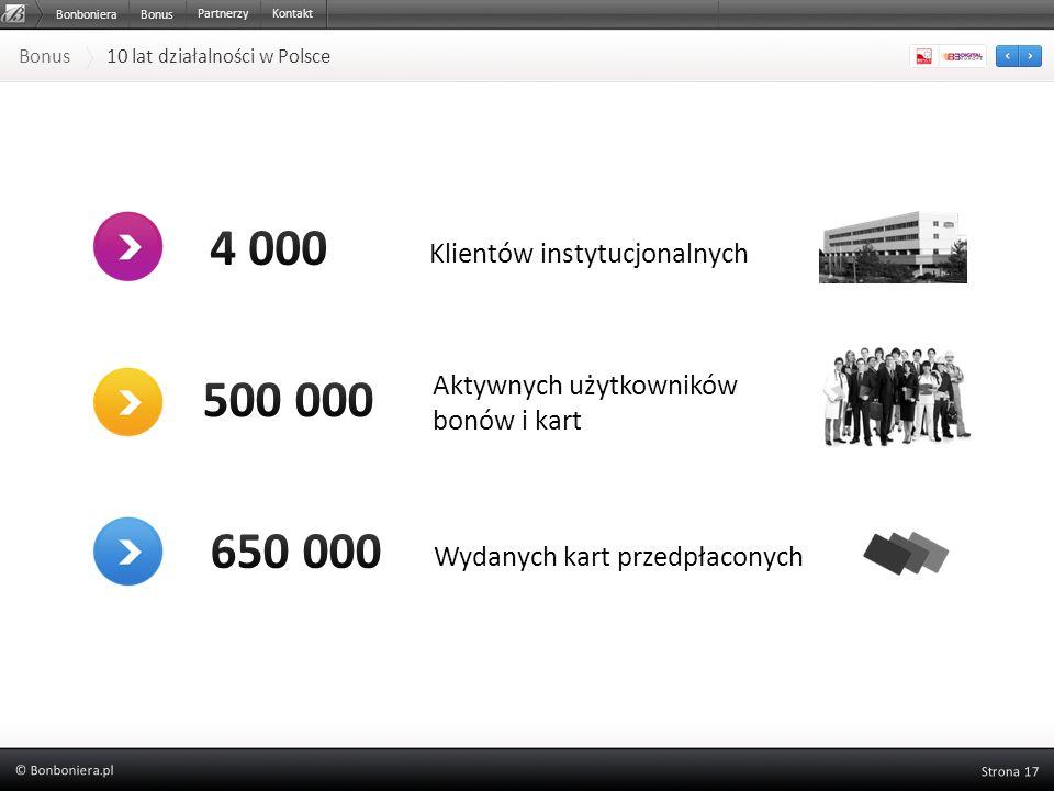 4 000 500 000 650 000 Klientów instytucjonalnych