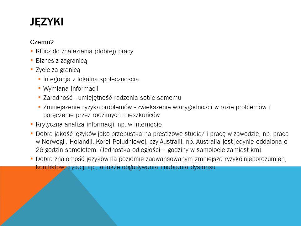 Języki Czemu Klucz do znalezienia (dobrej) pracy Biznes z zagranicą