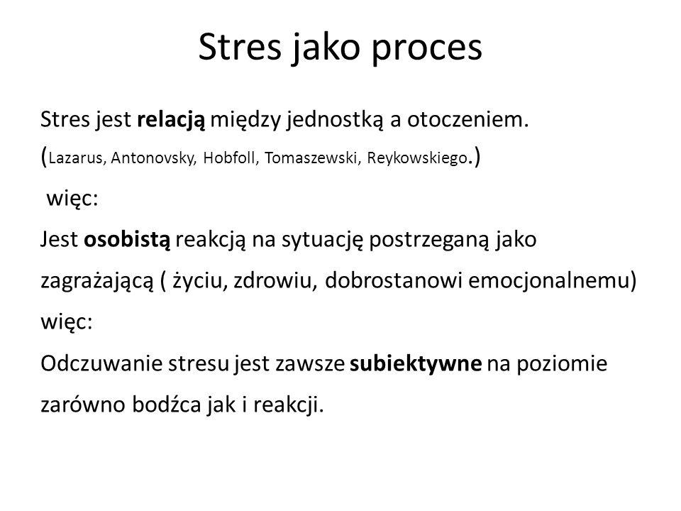 Stres jako proces